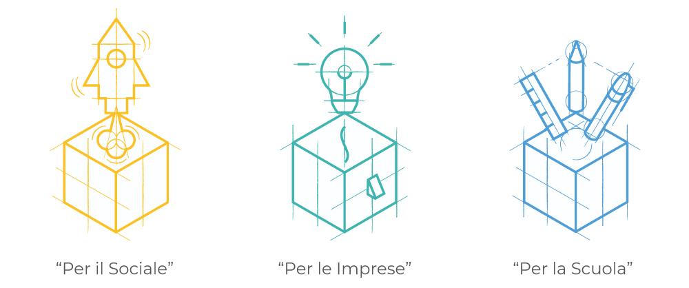 Fondazione Edoardo Garrone box